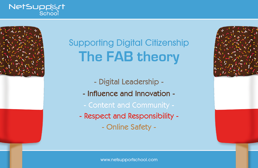 Supporting Digital Citizenship